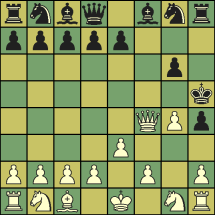 Statistics on chess positions on